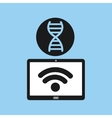 technology device health genetics concept vector image