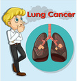 Man smoking and lung cancer vector image vector image