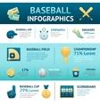 Baseball Infographics Set vector image