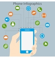 infographics phone vector image