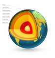 Earth structure  Center of the vector image vector image