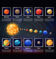 Cosmic and solar system universe infographic vector image