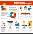 Pop Singer Infographics vector image
