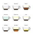 Coffee menu icon set vector image