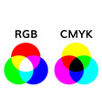 rgb and smyk color mode wheel mixing vector image