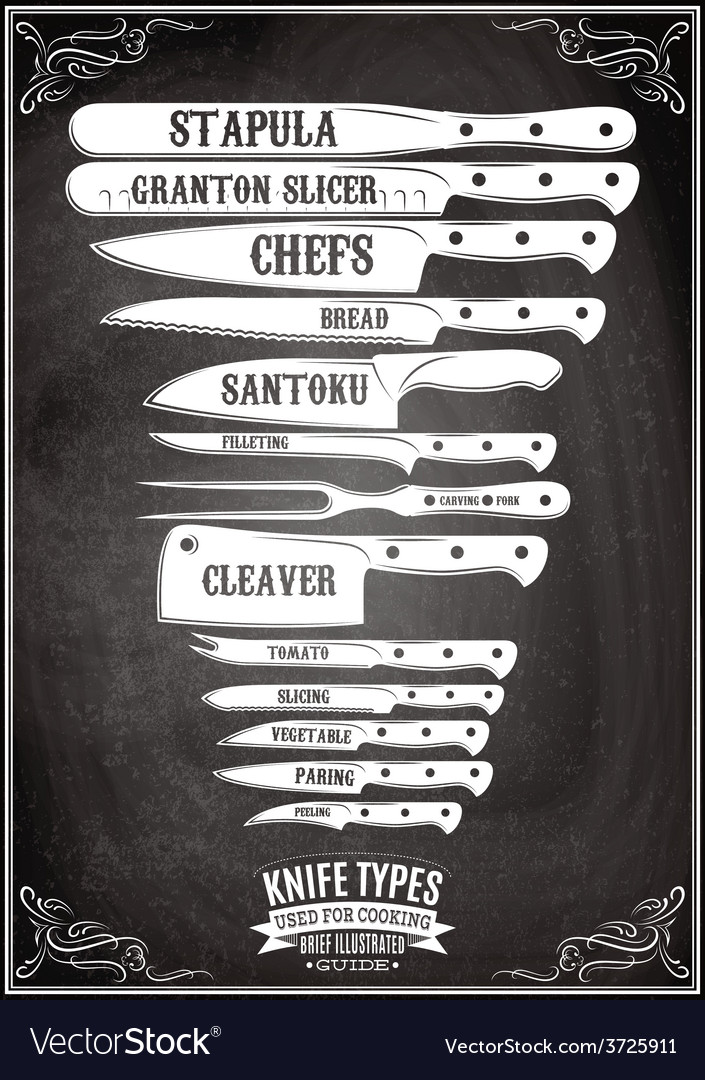 Retro poster with set of different types of knives vector