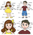 Vocabulary of body parts vector image vector image