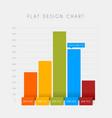 flat design statistics column graphs vector image