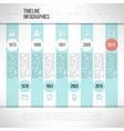 Timeline template infographic made in modern flat vector image