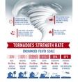 Tornado Infographics Set vector image