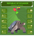 Ecuador infographics statistical data sights vector image