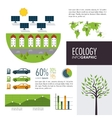 Ecology Infographic design vector image