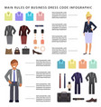 business dress code infographic vector image