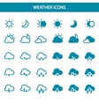 Set weather icons vector image