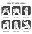 Hand washing instruction clean hands hygiene vector image