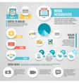 Media Infographic Set vector image vector image
