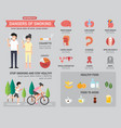 dangers of smoking infographics vector image vector image