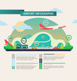 airplane above airport as transport infographic vector image