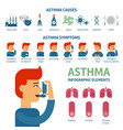 asthma symptoms and causes infographic elements vector image
