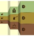 coffee options vector image