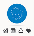 rain icon water drops and cloud sign vector image