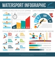 Water Sport Infographcis vector image vector image