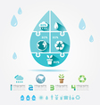 Water Design Elements Ecology Infographic vector image