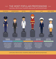 workers employee and profession infographics vector image