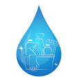 a drop of water and cleaning products vector image