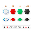 casino plastic chips set isolated on white vector image