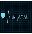 Blood donation concept with heartbeat vector image
