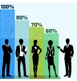 Business people infogrpahics vector image