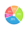 infographic pie divide in parts show percent ratio vector image