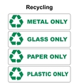 Recycling symbol with different sort of waste vector image