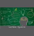 Black board lorem ipsum concept vector image