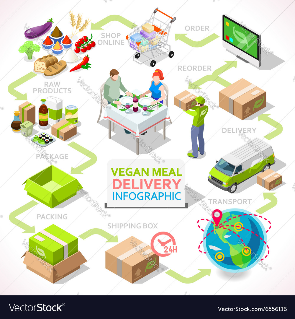Delivery 03 infographic isometric vector