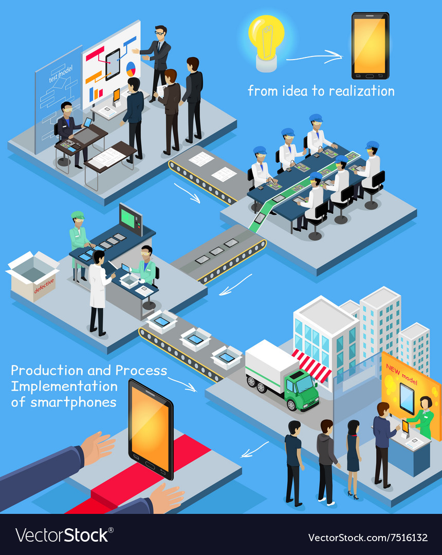 Smartphone production process isometric design vector
