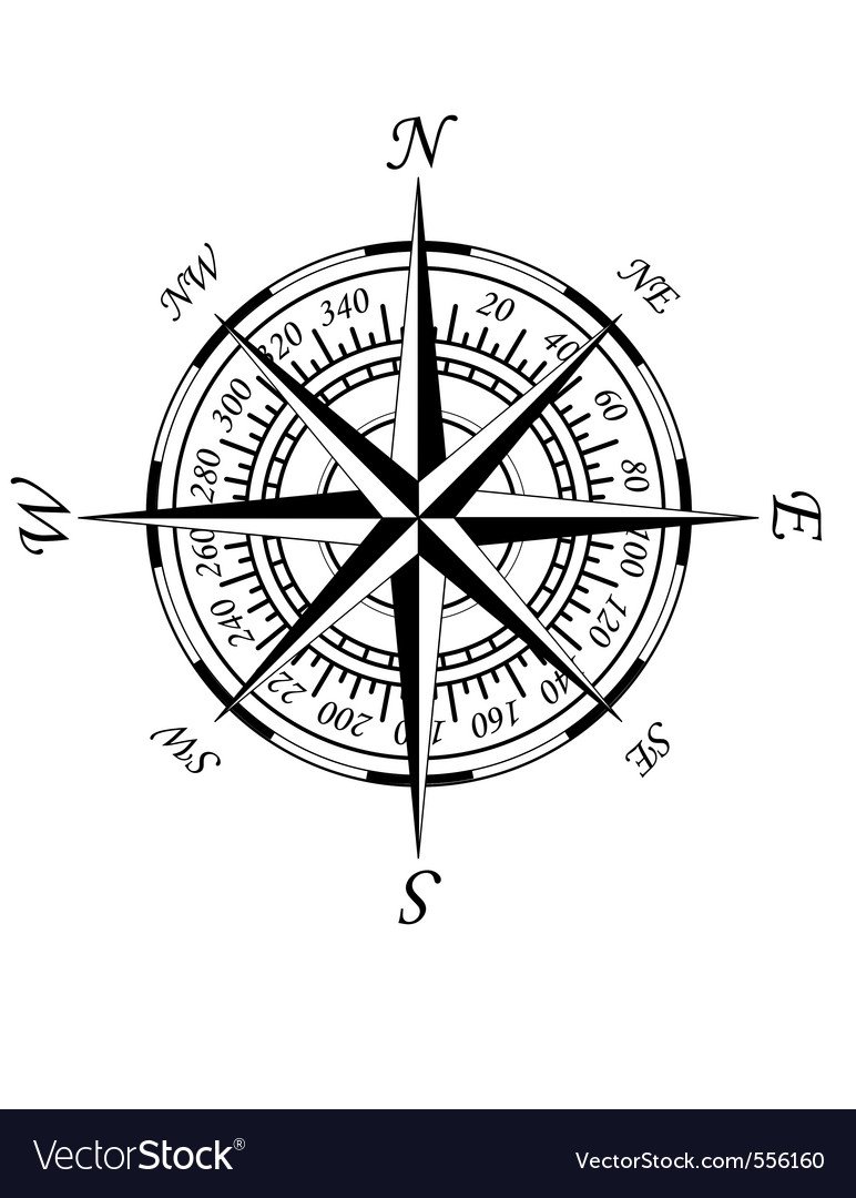 Antique compass vector