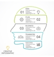 brain linear infographic Template for vector image