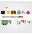 Education concept info graphic design vector image