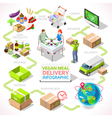 Delivery 03 Infographic Isometric vector image
