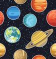 planetspattern vector image