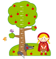 Bumper children meter wall vector image