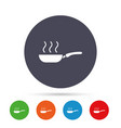 frying pan sign icon fry or roast food symbol vector image