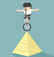 stability of Success vector image