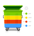 Recycling bins colors infographic vector image vector image