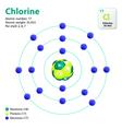 Atom Chlorine vector image