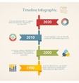 Infographic Timeline vector image
