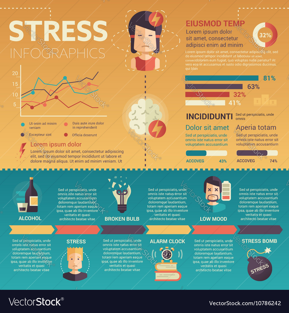 Stress infographics  poster brochure cover vector