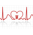 abstract ecg with family vector image